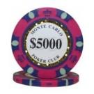 25 x Monte Carlo $5000